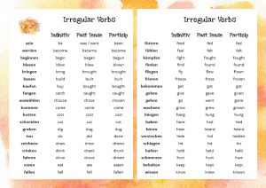 Irregular Verbs Englischnachhilfe Onlinenachhilfe Sprachkurse Dodos Denkwerkstatt